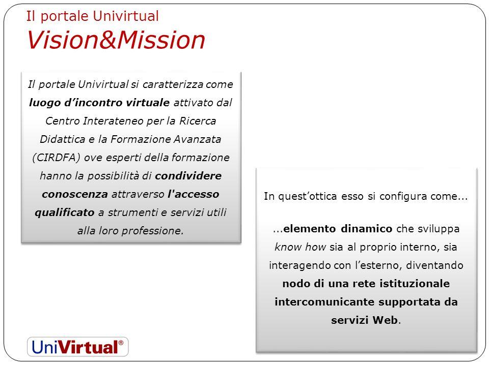 Il portale Univirtual Vision&Mission In questottica esso si configura come......elemento dinamico che sviluppa know how sia al proprio interno, sia interagendo con lesterno, diventando nodo di una rete istituzionale intercomunicante supportata da servizi Web.