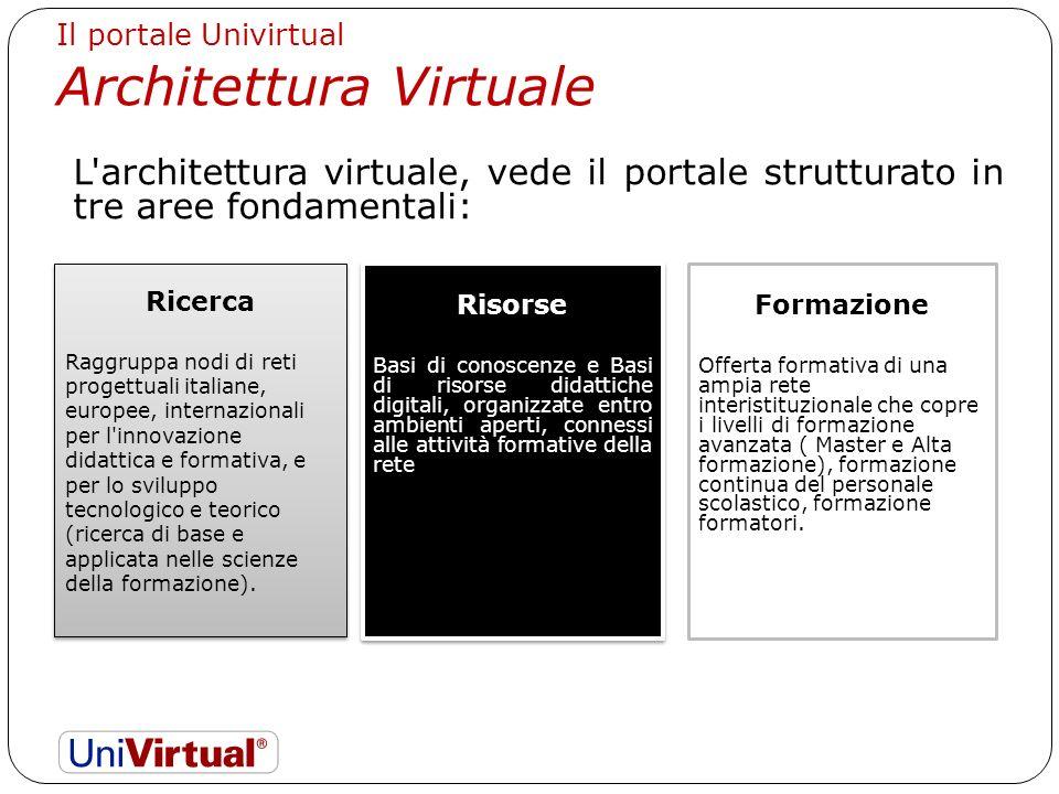 L architettura virtuale, vede il portale strutturato in tre aree fondamentali: Ricerca Raggruppa nodi di reti progettuali italiane, europee, internazionali per l innovazione didattica e formativa, e per lo sviluppo tecnologico e teorico (ricerca di base e applicata nelle scienze della formazione).