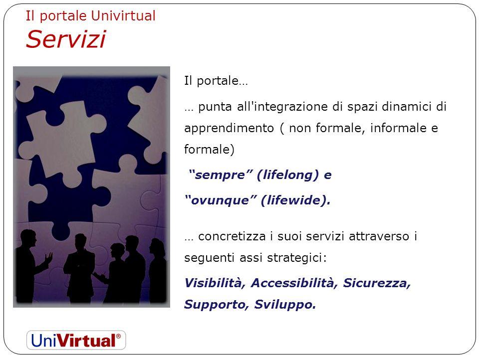 Il portale… … punta all integrazione di spazi dinamici di apprendimento ( non formale, informale e formale) sempre (lifelong) e ovunque (lifewide).
