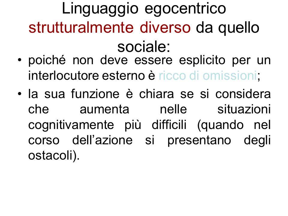 Linguaggio egocentrico strutturalmente diverso da quello sociale: poiché non deve essere esplicito per un interlocutore esterno è ricco di omissioni;