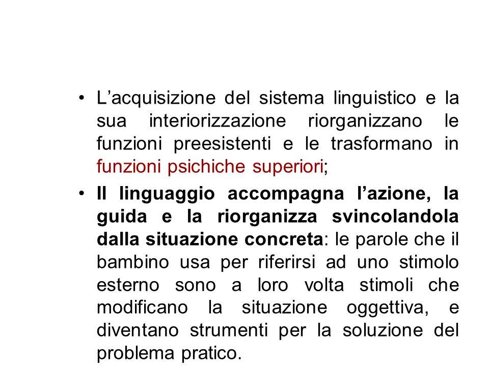 Lacquisizione del sistema linguistico e la sua interiorizzazione riorganizzano le funzioni preesistenti e le trasformano in funzioni psichiche superio