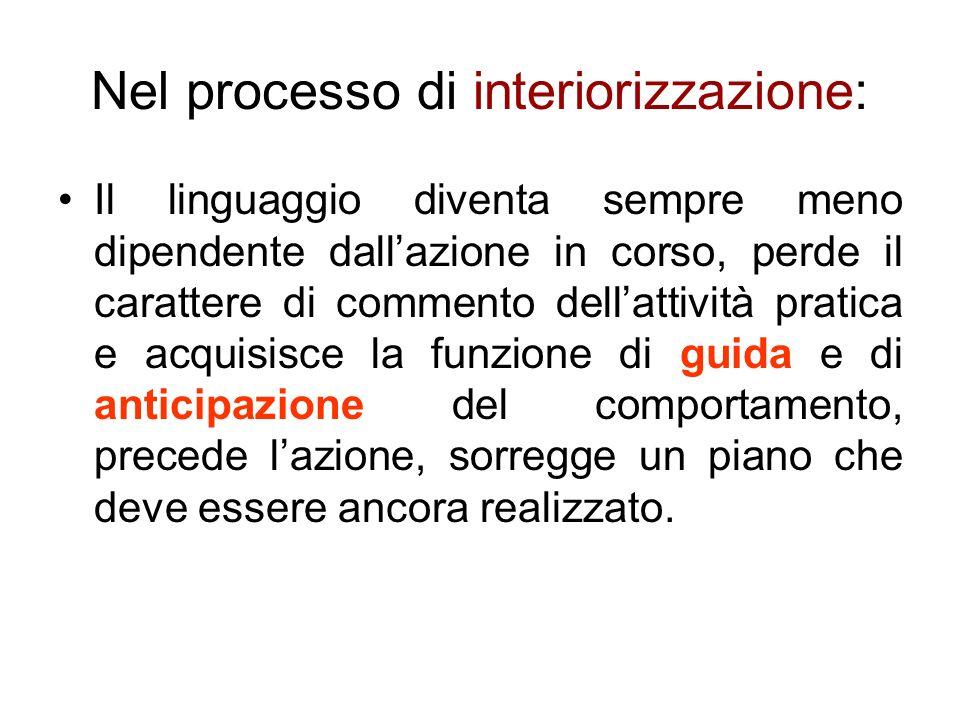 Nel processo di interiorizzazione: Il linguaggio diventa sempre meno dipendente dallazione in corso, perde il carattere di commento dellattività prati