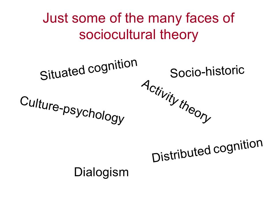 Just some of the many faces of sociocultural theory Activity theory Socio-historic Culture-psychology Situated cognition Dialogism Distributed cogniti