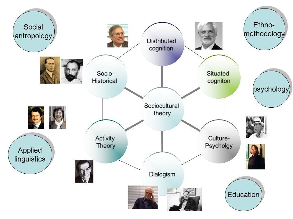Sviluppi psico-pedagogici Nel campo delleducazione cè stato un proliferare di ricerche, teorie e proposte psico-pedagogiche che hanno fatto loro il paradigma costruttivista, alle quali, ovviamente, non sono mancati precedenti storici cui si può fare costantemente riferimento.