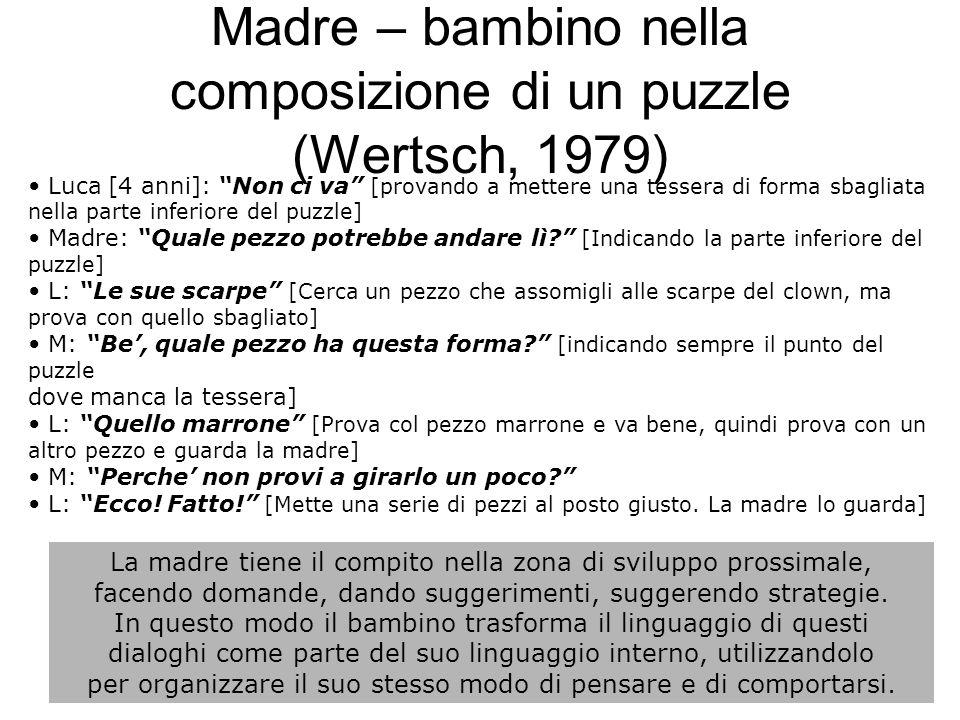 Madre – bambino nella composizione di un puzzle (Wertsch, 1979) Luca [4 anni]: Non ci va [provando a mettere una tessera di forma sbagliata nella part