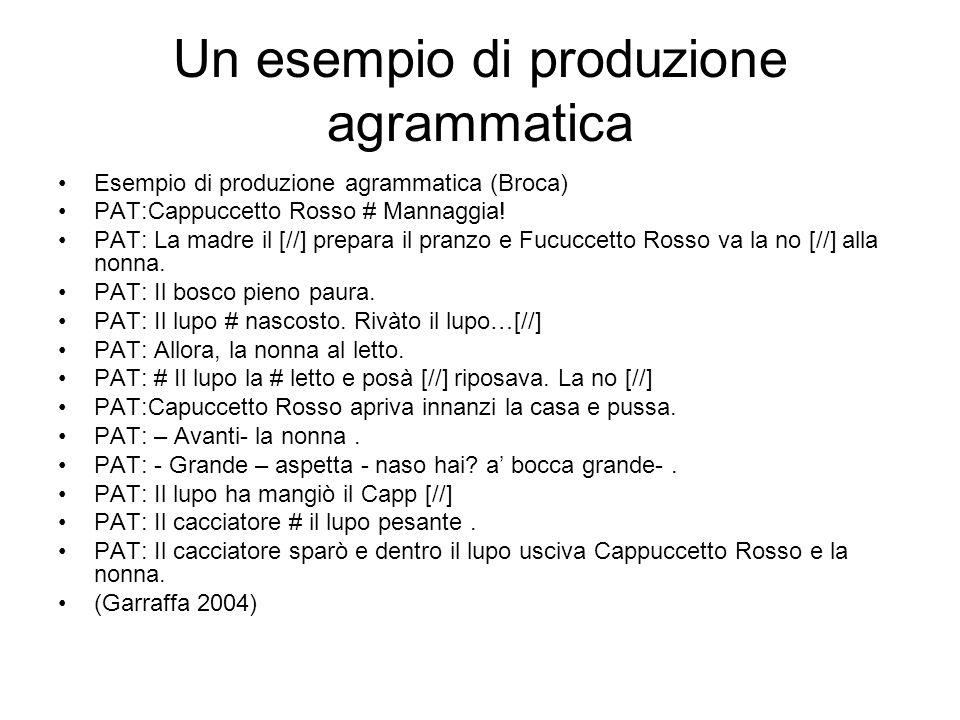 Un esempio di produzione agrammatica Esempio di produzione agrammatica (Broca) PAT:Cappuccetto Rosso # Mannaggia! PAT: La madre il [//] prepara il pra