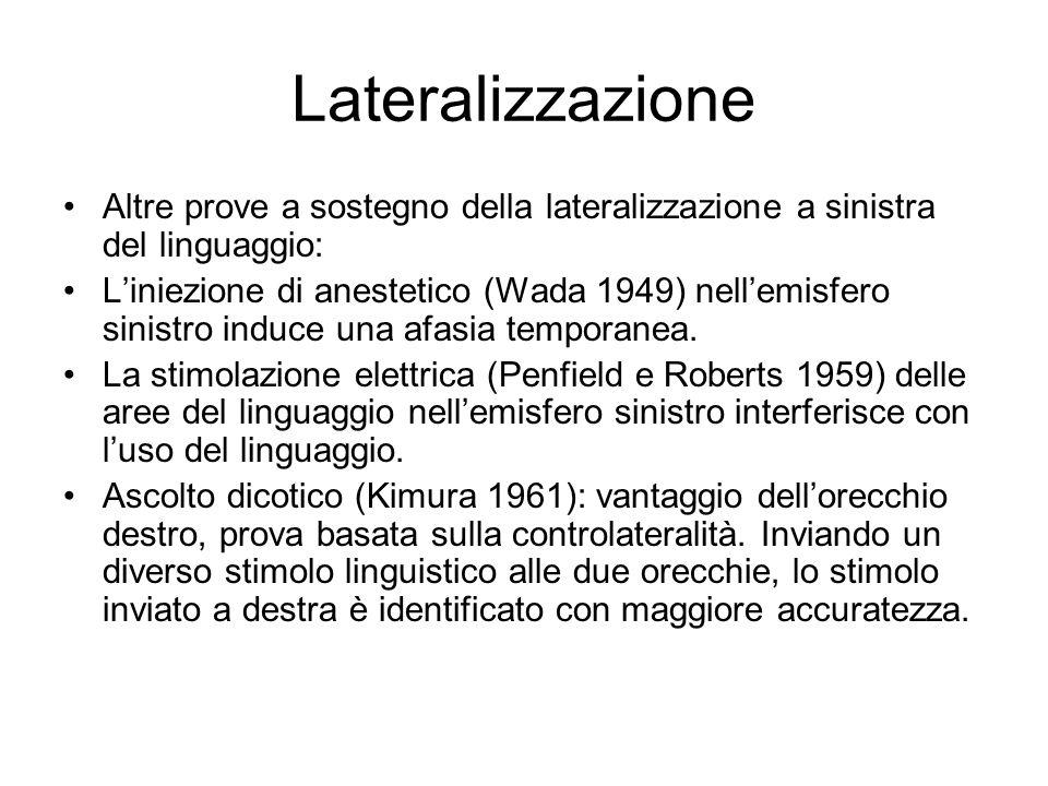 Lateralizzazione Altre prove a sostegno della lateralizzazione a sinistra del linguaggio: Liniezione di anestetico (Wada 1949) nellemisfero sinistro i