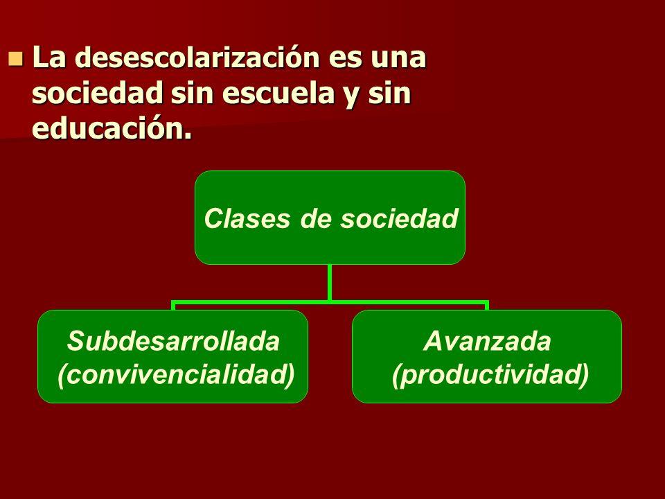 La desescolarización es una sociedad sin escuela y sin educación. La desescolarización es una sociedad sin escuela y sin educación. Clases de sociedad