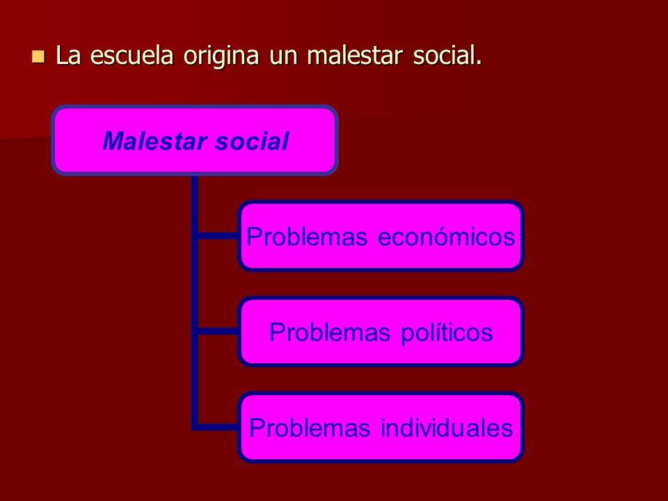 Principios de la desescolarización illichiana.
