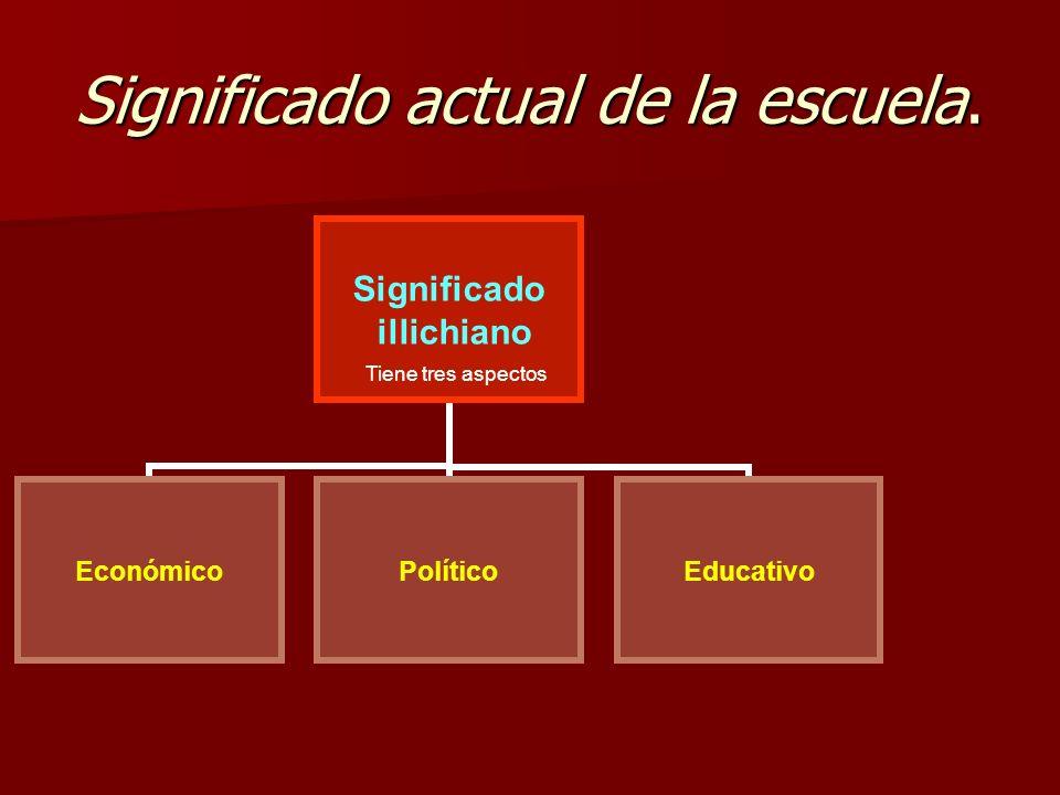 Significado actual de la escuela. Significado illichiano EconómicoPolíticoEducativo Tiene tres aspectos