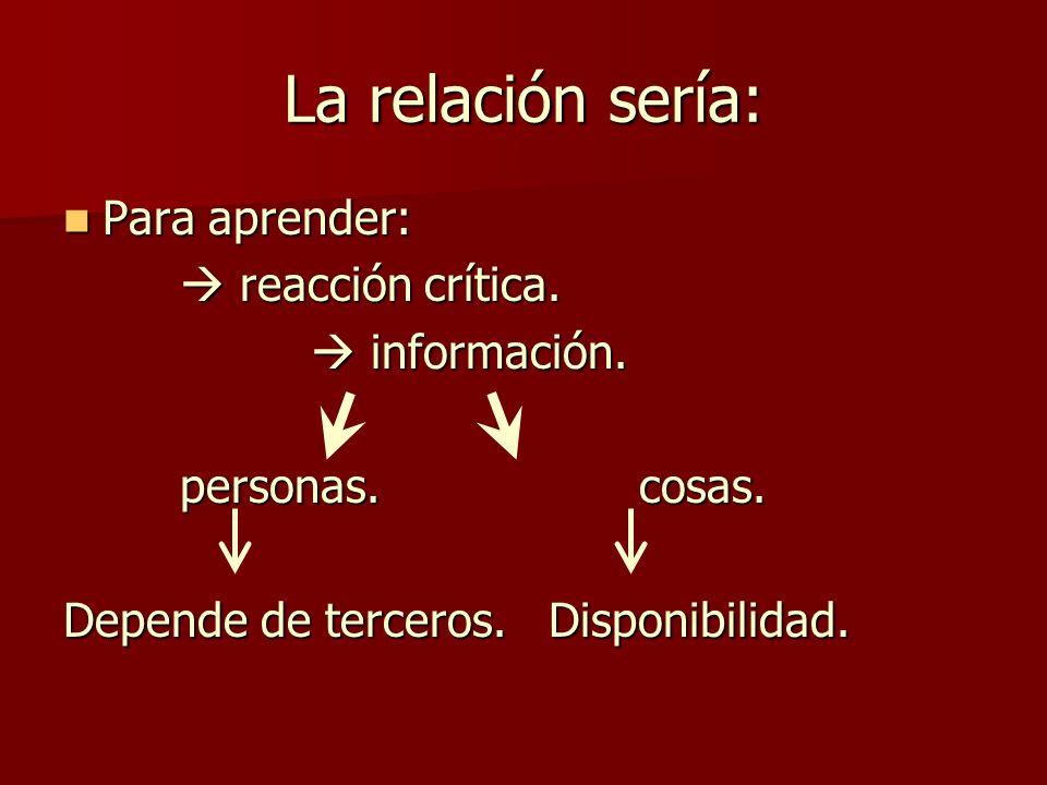 La relación sería: Para aprender: Para aprender: reacción crítica. reacción crítica. información. información. personas. cosas. personas. cosas. Depen