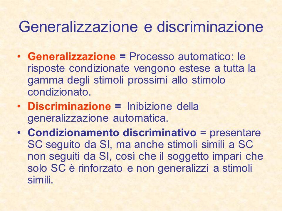 Generalizzazione e discriminazione Generalizzazione = Processo automatico: le risposte condizionate vengono estese a tutta la gamma degli stimoli pros