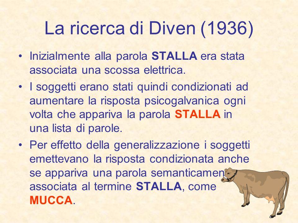 La ricerca di Diven (1936) Inizialmente alla parola STALLA era stata associata una scossa elettrica. I soggetti erano stati quindi condizionati ad aum
