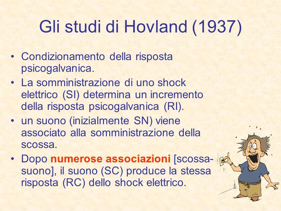 Gli studi di Hovland (1937) Condizionamento della risposta psicogalvanica. La somministrazione di uno shock elettrico (SI) determina un incremento del