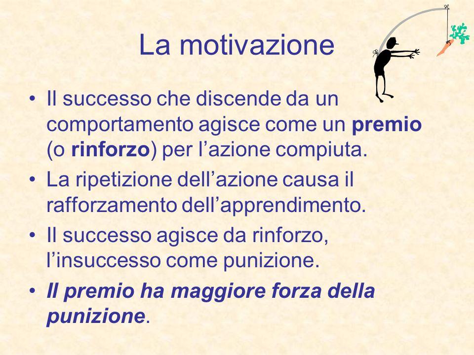 La motivazione Il successo che discende da un comportamento agisce come un premio (o rinforzo) per lazione compiuta. La ripetizione dellazione causa i