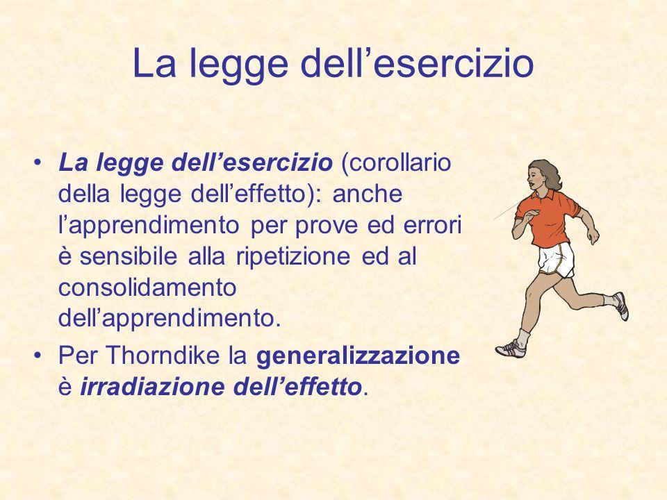 La legge dellesercizio La legge dellesercizio (corollario della legge delleffetto): anche lapprendimento per prove ed errori è sensibile alla ripetizi