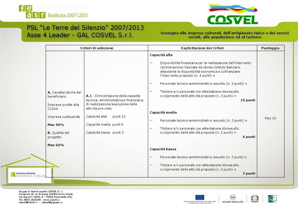 Criteri di selezioneEsplicitazione dei CriteriPunteggio A. Caratteristiche del beneficiario Imprese iscritte alla CCIAA Imprese costituende Max 40% B.