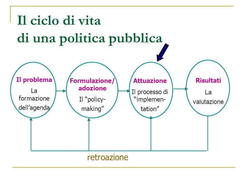 Attuazione: top-down e bottom-up Decisione-base Presa in ambito politico: una legge, una delibera regionale o comunale, ecc.