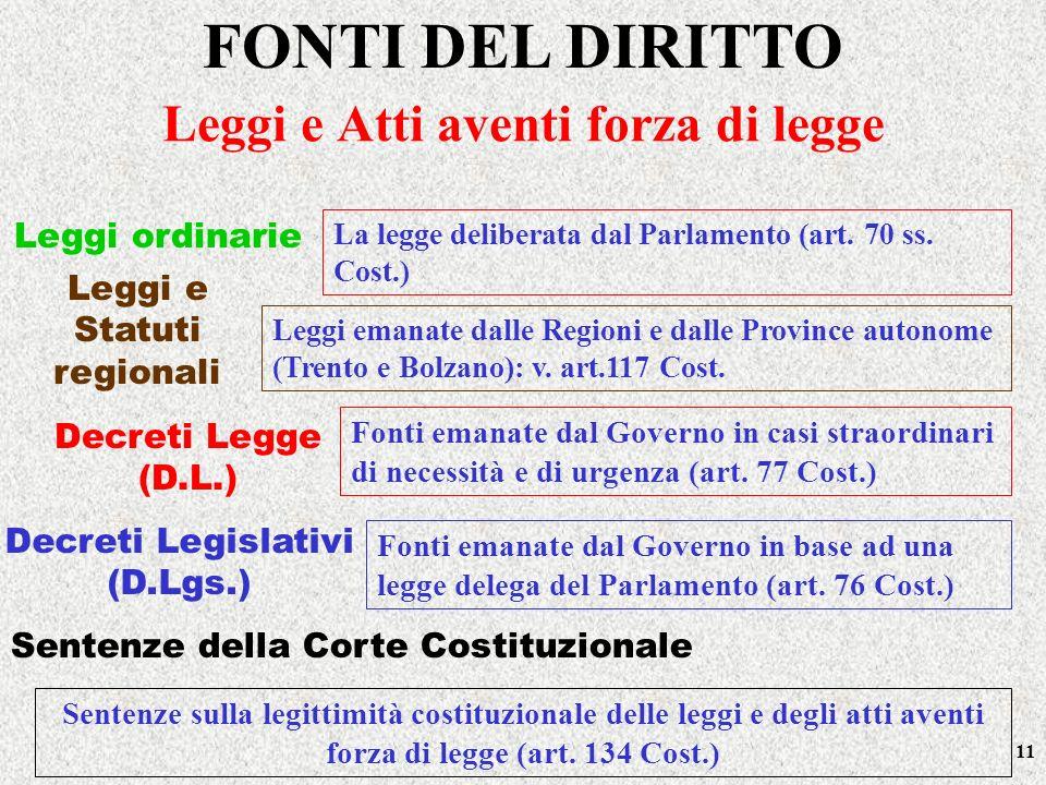 11 FONTI DEL DIRITTO Leggi ordinarie Leggi e Statuti regionali Decreti Legge (D.L.) Decreti Legislativi (D.Lgs.) Sentenze della Corte Costituzionale L