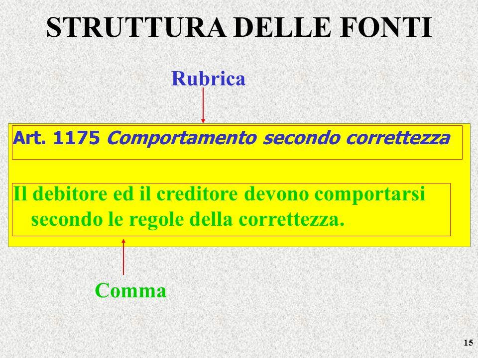 15 Art. 1175 Comportamento secondo correttezza Il debitore ed il creditore devono comportarsi secondo le regole della correttezza. Rubrica Comma STRUT