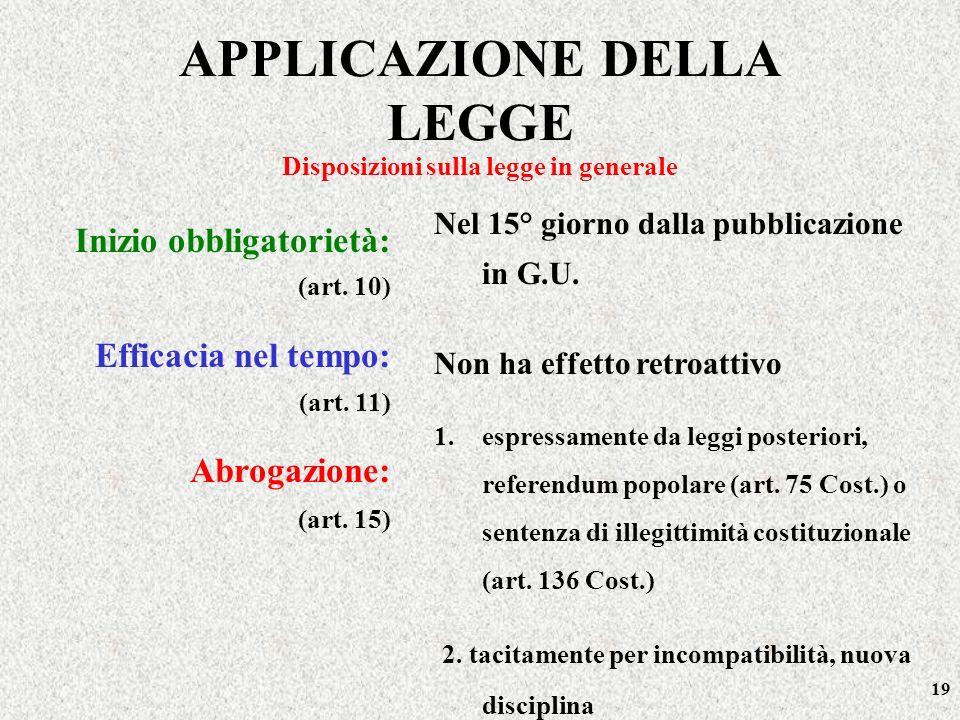 19 APPLICAZIONE DELLA LEGGE Disposizioni sulla legge in generale Inizio obbligatorietà: (art. 10) Efficacia nel tempo: (art. 11) Abrogazione: (art. 15