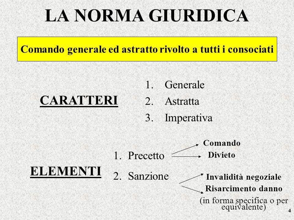 4 LA NORMA GIURIDICA 1.Generale 2.Astratta 3.Imperativa CARATTERI ELEMENTI 1.Precetto 2.Sanzione Comando Divieto Invalidità negoziale Risarcimento dan