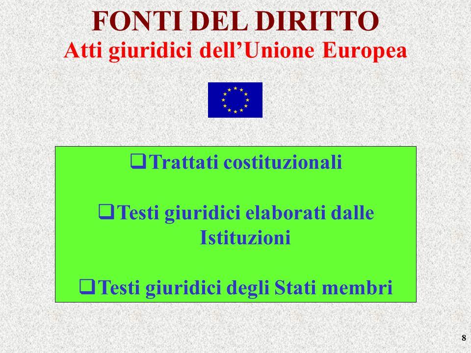8 FONTI DEL DIRITTO Trattati costituzionali Testi giuridici elaborati dalle Istituzioni Testi giuridici degli Stati membri Atti giuridici dellUnione E