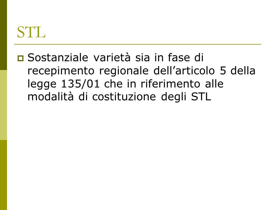 STL Sostanziale varietà sia in fase di recepimento regionale dellarticolo 5 della legge 135/01 che in riferimento alle modalità di costituzione degli STL