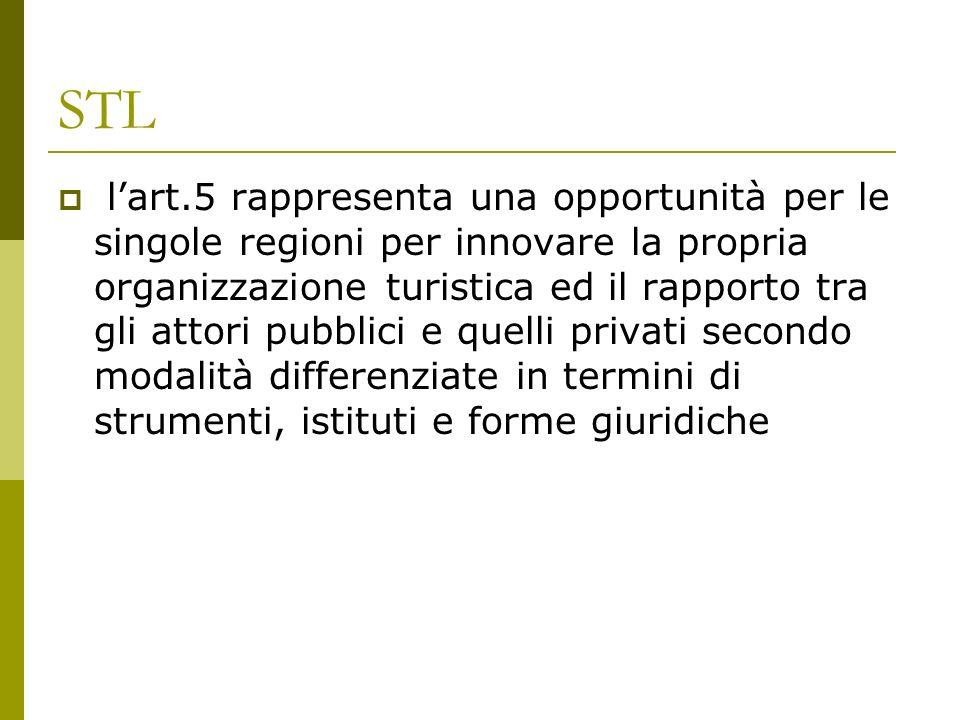 STL lart.5 rappresenta una opportunità per le singole regioni per innovare la propria organizzazione turistica ed il rapporto tra gli attori pubblici e quelli privati secondo modalità differenziate in termini di strumenti, istituti e forme giuridiche