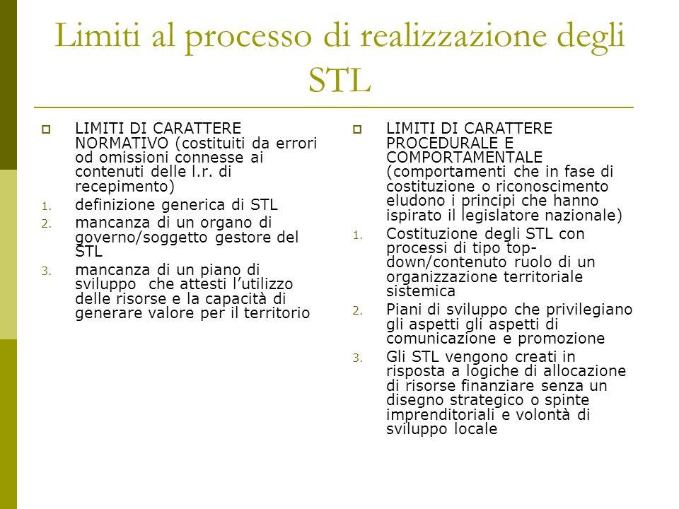 Limiti al processo di realizzazione degli STL LIMITI DI CARATTERE NORMATIVO (costituiti da errori od omissioni connesse ai contenuti delle l.r.