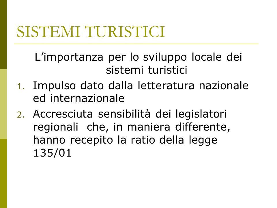 SISTEMI TURISTICI Limportanza per lo sviluppo locale dei sistemi turistici 1.