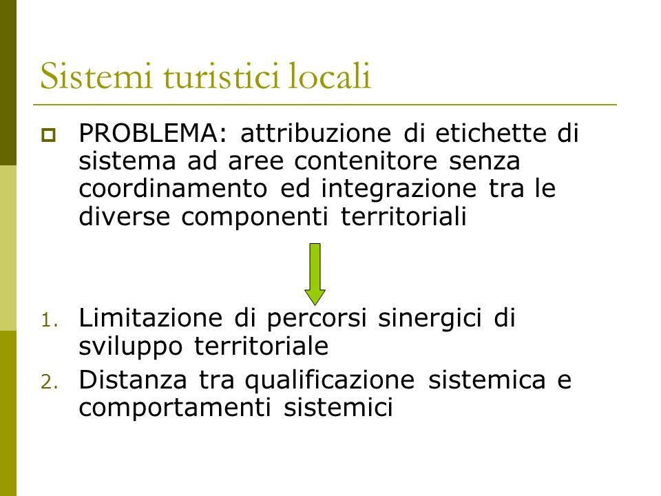 Sistemi turistici locali PROBLEMA: attribuzione di etichette di sistema ad aree contenitore senza coordinamento ed integrazione tra le diverse componenti territoriali 1.