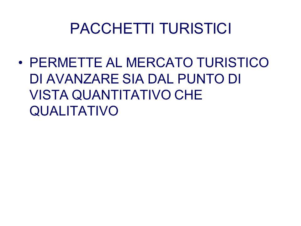 PACCHETTI TURISTICI PERMETTE AL MERCATO TURISTICO DI AVANZARE SIA DAL PUNTO DI VISTA QUANTITATIVO CHE QUALITATIVO
