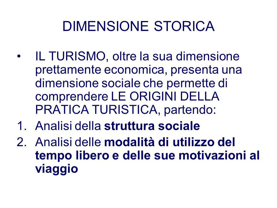 DIMENSIONE STORICA IL TURISMO, oltre la sua dimensione prettamente economica, presenta una dimensione sociale che permette di comprendere LE ORIGINI D