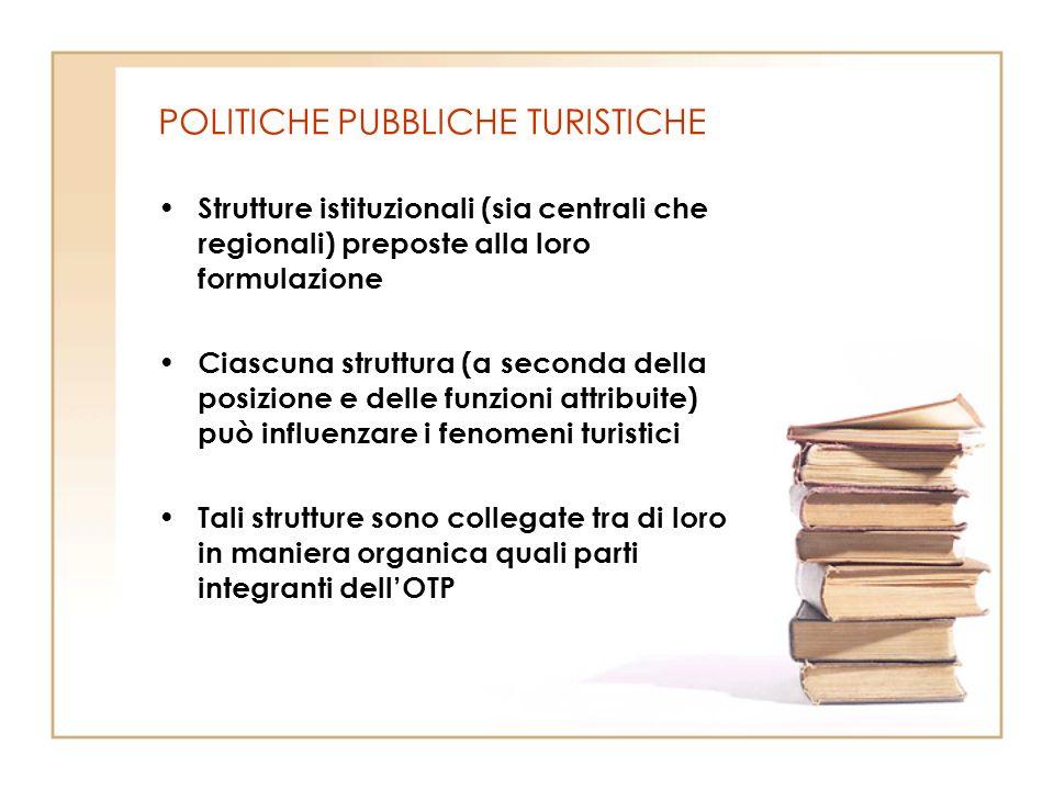 POLITICHE PUBBLICHE TURISTICHE Strutture istituzionali (sia centrali che regionali) preposte alla loro formulazione Ciascuna struttura (a seconda dell