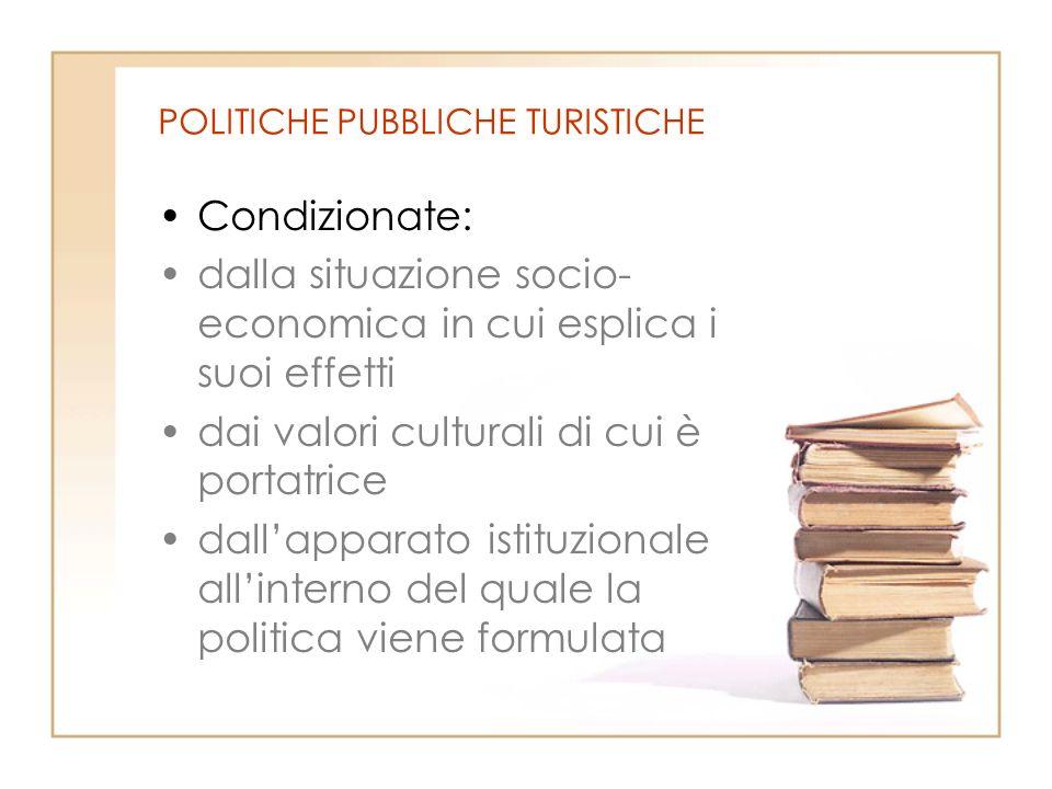 POLITICHE PUBBLICHE TURISTICHE Condizionate: dalla situazione socio- economica in cui esplica i suoi effetti dai valori culturali di cui è portatrice