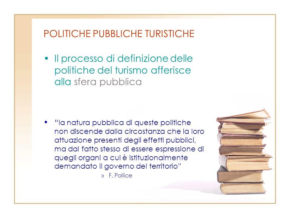 POLITICHE PUBBLICHE TURISTICHE Il processo di definizione delle politiche del turismo afferisce alla sfera pubblica la natura pubblica di queste polit
