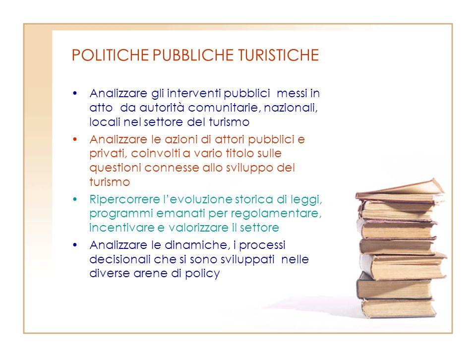 POLITICHE PUBBLICHE TURISTICHE Complessa rete di relazioni tra arene ed attori, nonché il sistema di opportunità e vincoli rappresentato da istituzioni e procedure consolidate