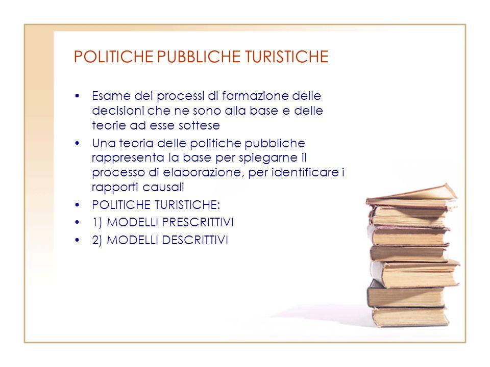 POLITICHE PUBBLICHE TURISTICHE Esame dei processi di formazione delle decisioni che ne sono alla base e delle teorie ad esse sottese Una teoria delle