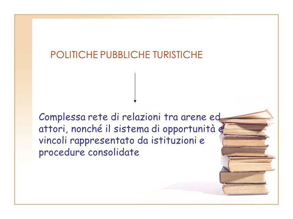 POLITICHE PUBBLICHE TURISTICHE Complessa rete di relazioni tra arene ed attori, nonché il sistema di opportunità e vincoli rappresentato da istituzion