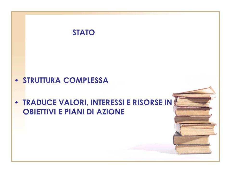 STATO STRUTTURA COMPLESSA TRADUCE VALORI, INTERESSI E RISORSE IN OBIETTIVI E PIANI DI AZIONE