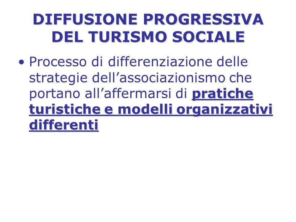 DIFFUSIONE PROGRESSIVA DEL TURISMO SOCIALE pratiche turistiche e modelli organizzativi differentiProcesso di differenziazione delle strategie dellassociazionismo che portano allaffermarsi di pratiche turistiche e modelli organizzativi differenti