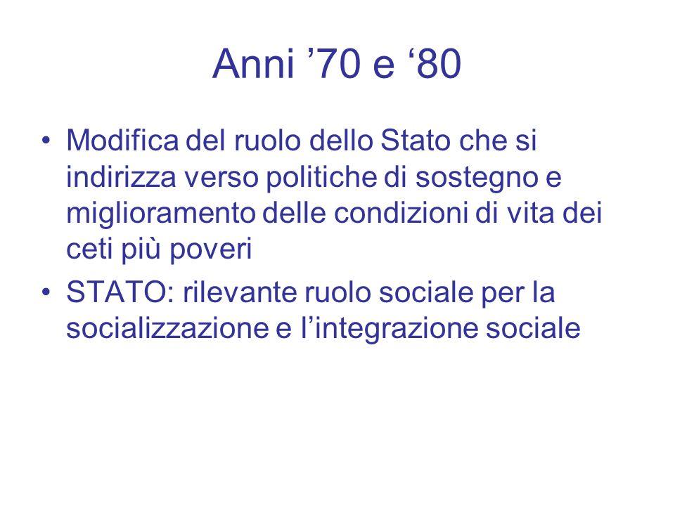 Anni 70 e 80 Modifica del ruolo dello Stato che si indirizza verso politiche di sostegno e miglioramento delle condizioni di vita dei ceti più poveri STATO: rilevante ruolo sociale per la socializzazione e lintegrazione sociale