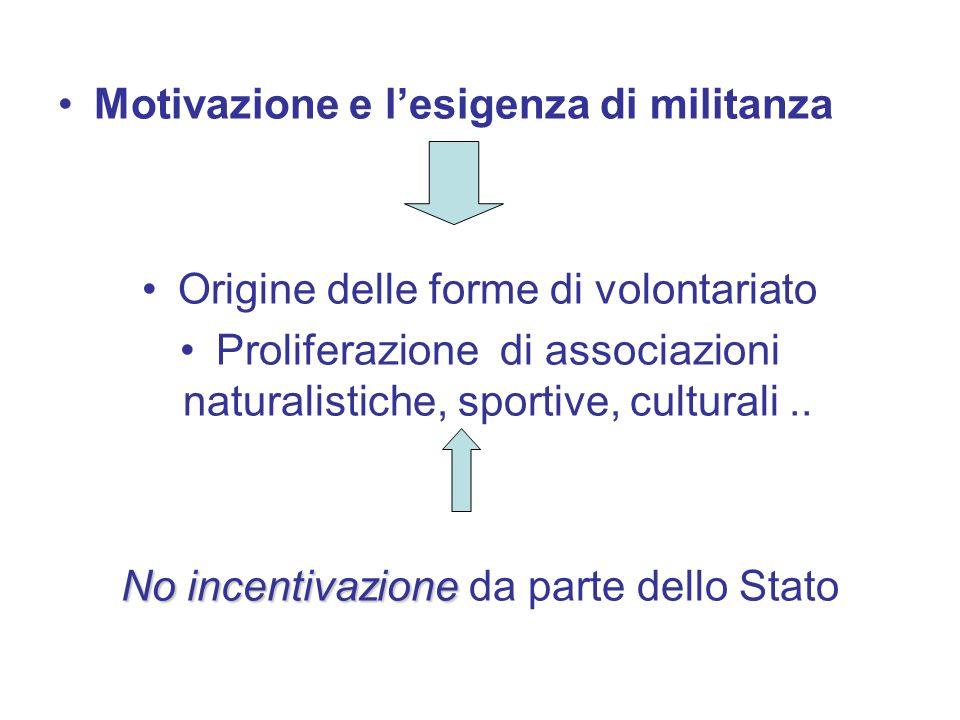 Motivazione e lesigenza di militanza Origine delle forme di volontariato Proliferazione di associazioni naturalistiche, sportive, culturali..