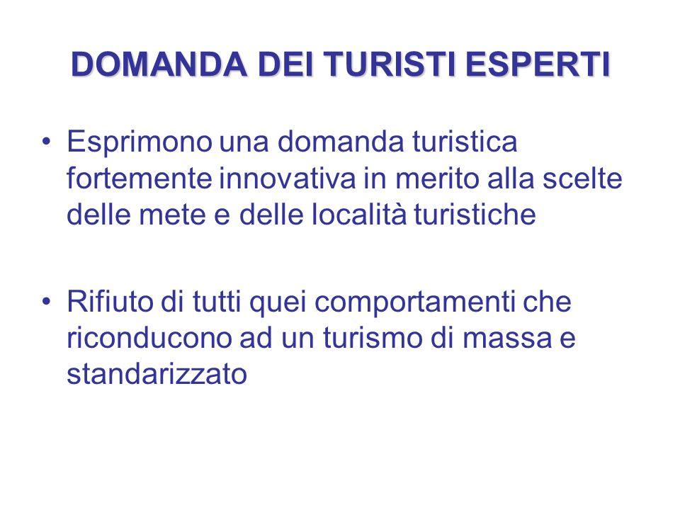 DOMANDA DEI TURISTI ESPERTI Esprimono una domanda turistica fortemente innovativa in merito alla scelte delle mete e delle località turistiche Rifiuto di tutti quei comportamenti che riconducono ad un turismo di massa e standarizzato
