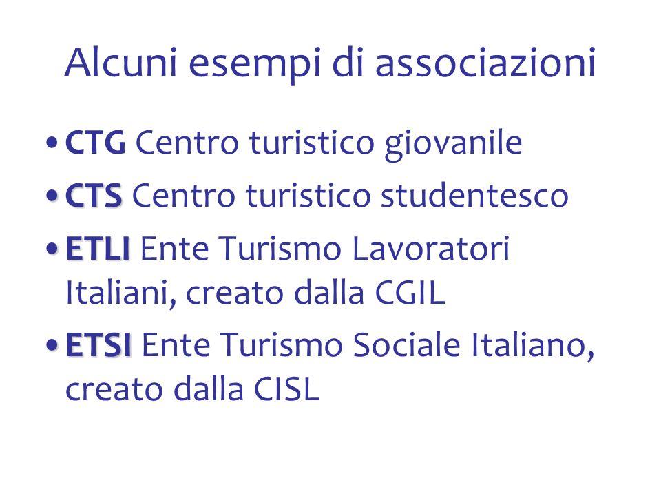 Alcuni esempi di associazioni CTG Centro turistico giovanile CTSCTS Centro turistico studentesco ETLIETLI Ente Turismo Lavoratori Italiani, creato dalla CGIL ETSIETSI Ente Turismo Sociale Italiano, creato dalla CISL