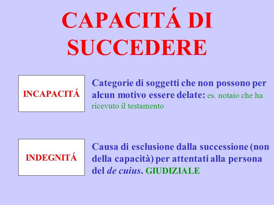 CAPACITÁ DI SUCCEDERE INCAPACITÁ INDEGNITÁ Categorie di soggetti che non possono per alcun motivo essere delate: es.