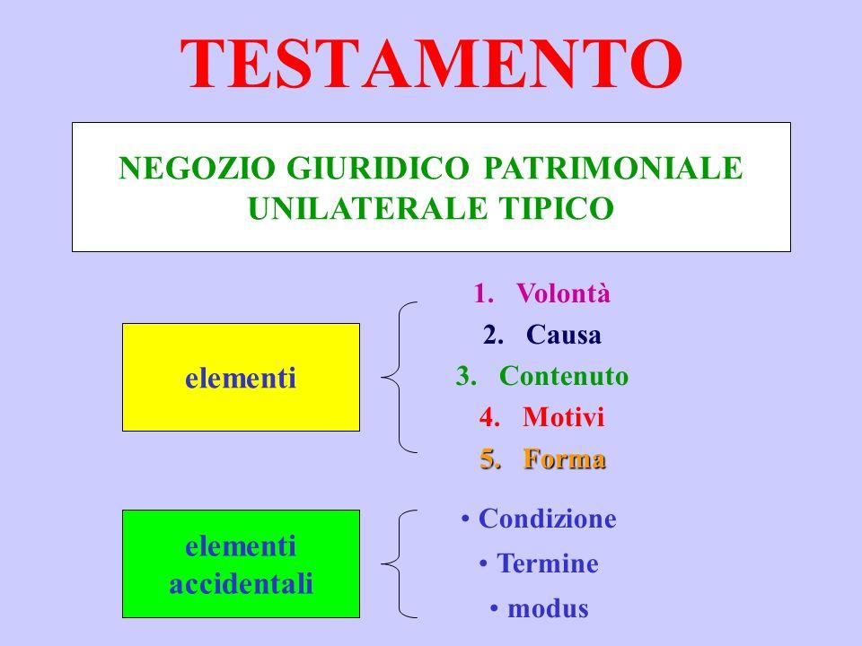 TESTAMENTO NEGOZIO GIURIDICO PATRIMONIALE UNILATERALE TIPICO elementi accidentali 1.Volontà 2.Causa 3.Contenuto 4.Motivi 5.Forma Condizione Termine modus