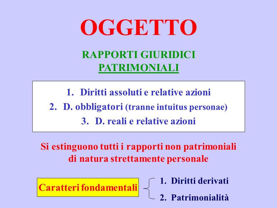 OGGETTO RAPPORTI GIURIDICI PATRIMONIALI 1.Diritti assoluti e relative azioni 2.D.