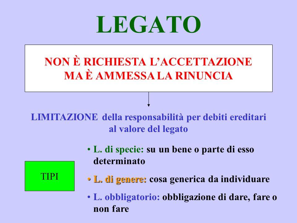 LEGATO NON È RICHIESTA LACCETTAZIONE MA È AMMESSA LA RINUNCIA LIMITAZIONE della responsabilità per debiti ereditari al valore del legato TIPI L.